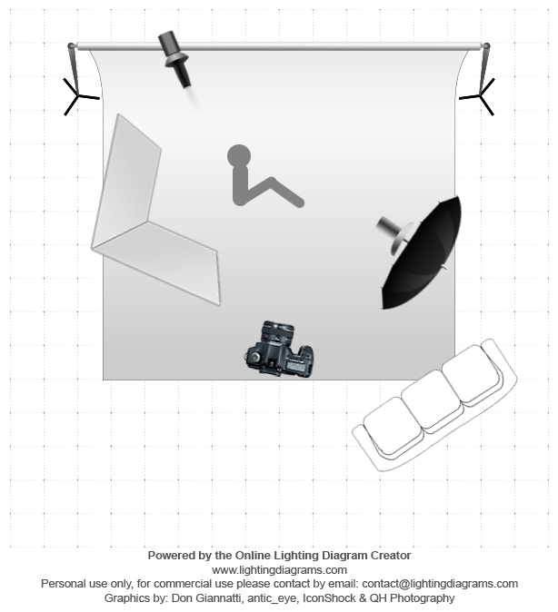 how to create a lighting diagram gina d photo photography studio setup diagram create lighting diagram online #9